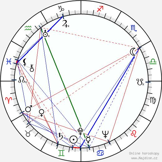 Beno Blachut wikipedie wiki 2018, 2019 horoskop