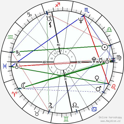 Benoît Poelvoorde wikipedie wiki 2019, 2020 horoskop
