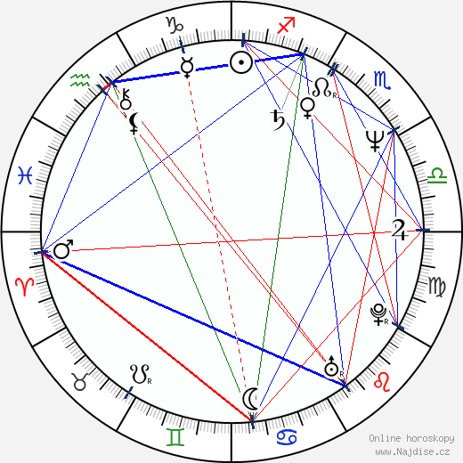 Bent Hamer wikipedie wiki 2019, 2020 horoskop