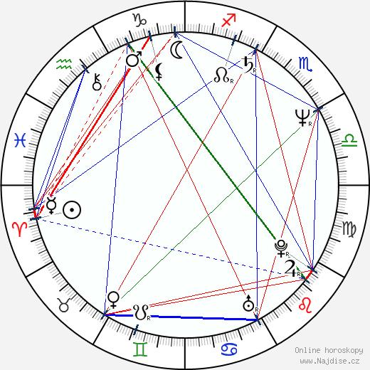 Beny Steinmetz wikipedie wiki 2019, 2020 horoskop