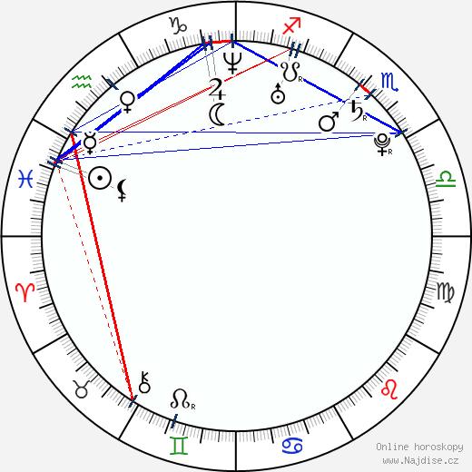 Beren Saat wikipedie wiki 2017, 2018 horoskop