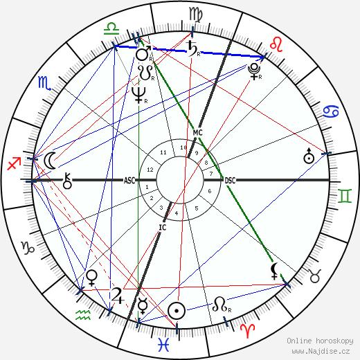 Bernadette Brady wikipedie wiki 2019, 2020 horoskop