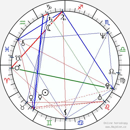 Bernadette Yao wikipedie wiki 2018, 2019 horoskop