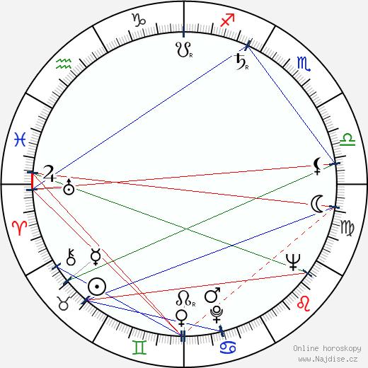 Bernard Fox wikipedie wiki 2019, 2020 horoskop