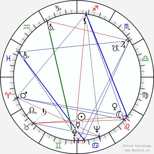 Bernard Herrmann wikipedie wiki 2018, 2019 horoskop