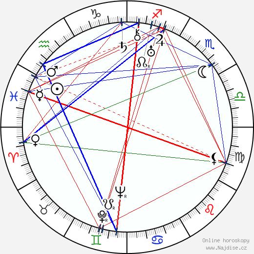 Bernard Knowles wikipedie wiki 2020, 2021 horoskop
