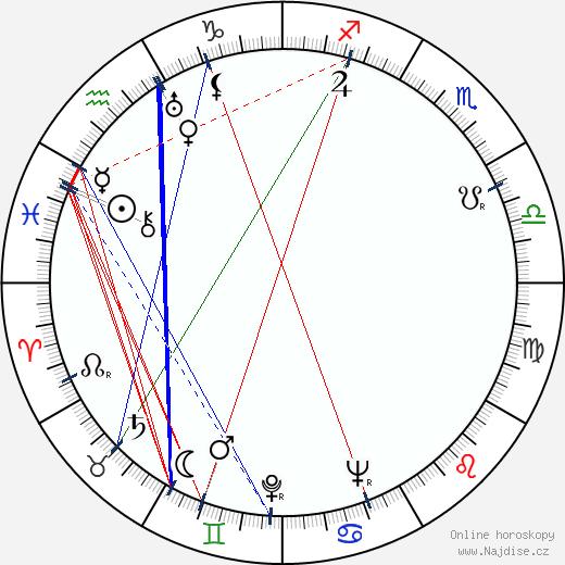 Bernard La Jarrige wikipedie wiki 2017, 2018 horoskop