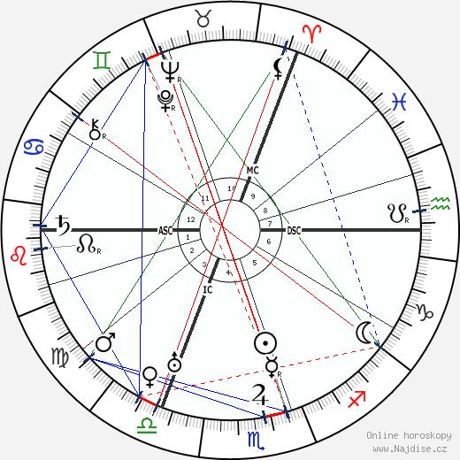Bernard Montgomery wikipedie wiki 2018, 2019 horoskop