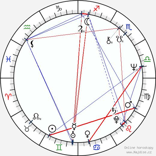 Bernard Šafařík wikipedie wiki 2018, 2019 horoskop