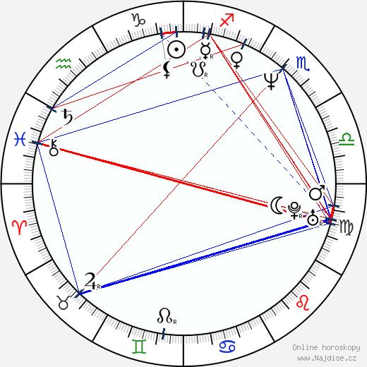 Bernd Michael Lade wikipedie wiki 2018, 2019 horoskop