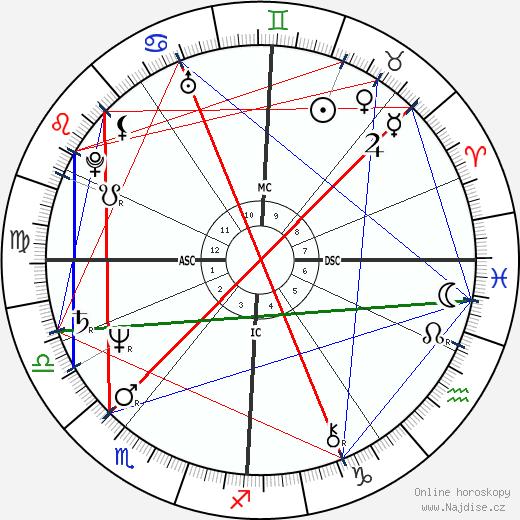 Bernhard Brink wikipedie wiki 2019, 2020 horoskop