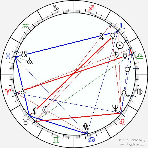 Bert Kaempfert wikipedie wiki 2018, 2019 horoskop