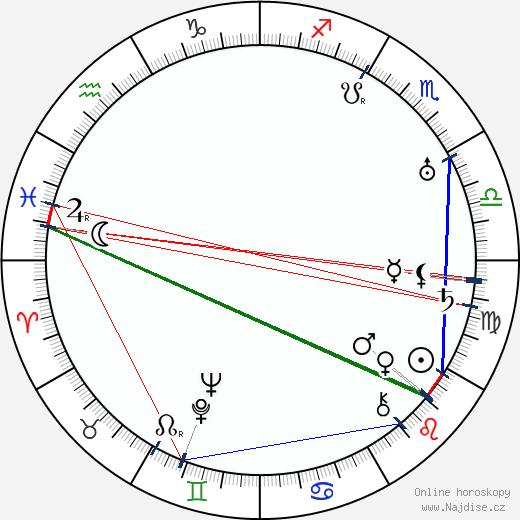 Bert Roach wikipedie wiki 2019, 2020 horoskop