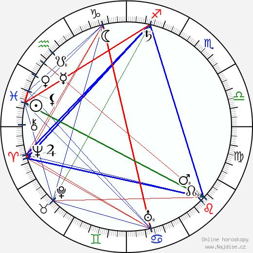 Berta Edelfelt wikipedie wiki 2018, 2019 horoskop