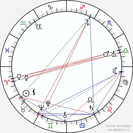 Berta Šíblová-Zuzáková wikipedie wiki 2018, 2019 horoskop