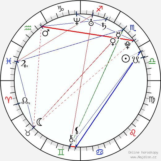 Bertie Stephens wikipedie wiki 2018, 2019 horoskop