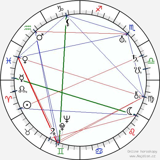 Bessie Smith wikipedie wiki 2018, 2019 horoskop