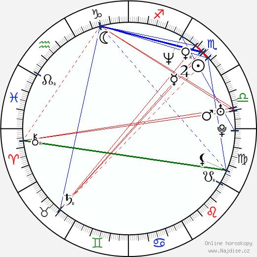 Bethenny Frankel wikipedie wiki 2018, 2019 horoskop