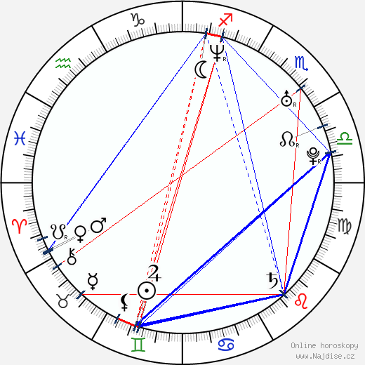 Bettina Lamprecht wikipedie wiki 2019, 2020 horoskop
