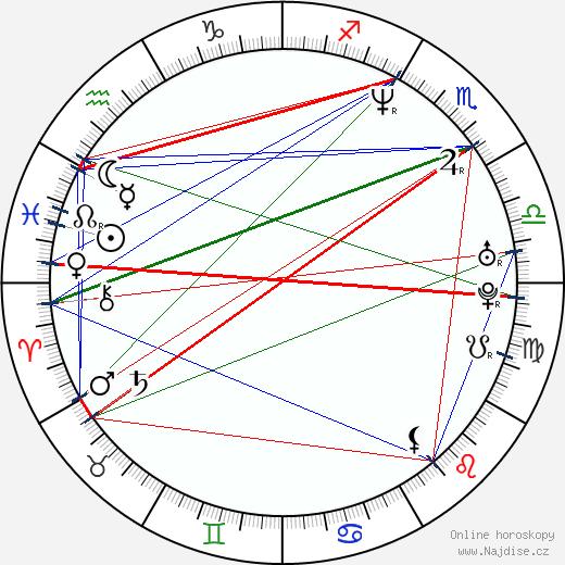 Betty Boo wikipedie wiki 2018, 2019 horoskop