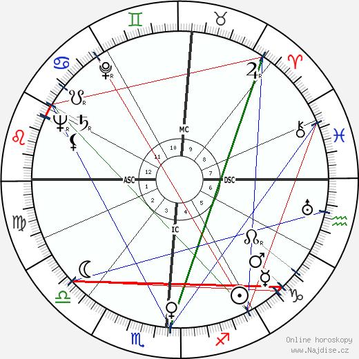 Betty Grable wikipedie wiki 2020, 2021 horoskop