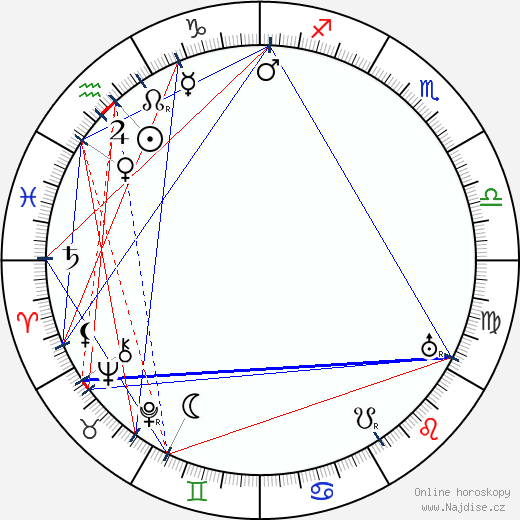 Betty Kysilková wikipedie wiki 2017, 2018 horoskop