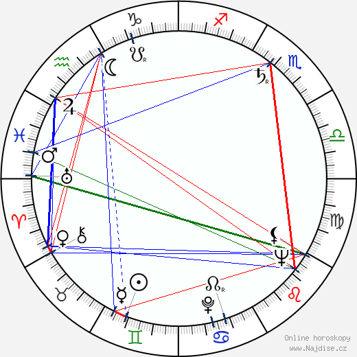 Betty Lucas wikipedie wiki 2018, 2019 horoskop