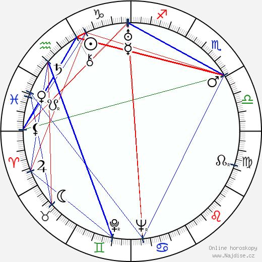 Betty Stockfeld wikipedie wiki 2017, 2018 horoskop