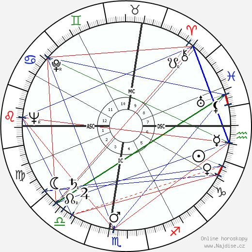Betty White wikipedie wiki 2019, 2020 horoskop