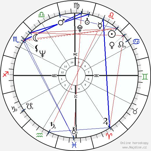 Beverley Craven wikipedie wiki 2019, 2020 horoskop