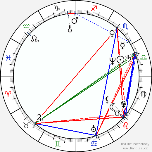 Beverly Johnson wikipedie wiki 2020, 2021 horoskop