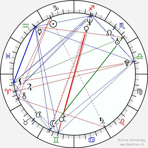 Bic Runga wikipedie wiki 2017, 2018 horoskop
