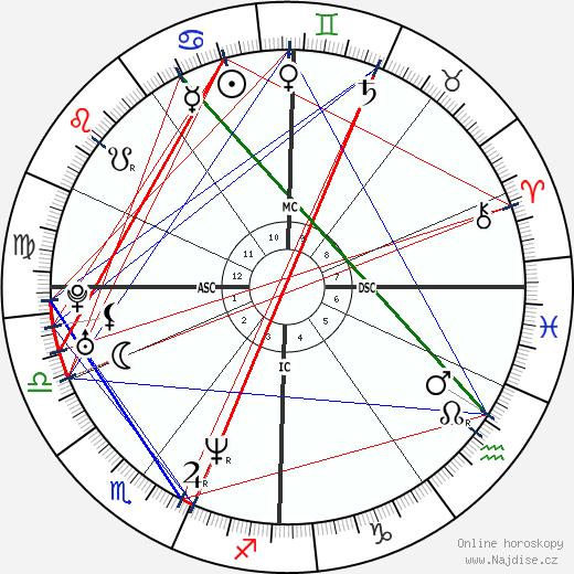 Bieke Ilegems wikipedie wiki 2018, 2019 horoskop