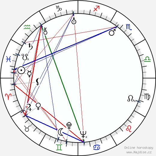 Big Mama wikipedie wiki 2018, 2019 horoskop