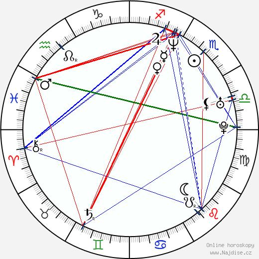 Big Pun wikipedie wiki 2018, 2019 horoskop