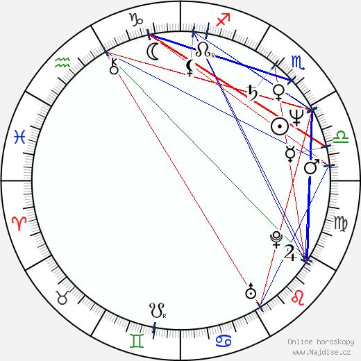 Bill Condon wikipedie wiki 2019, 2020 horoskop