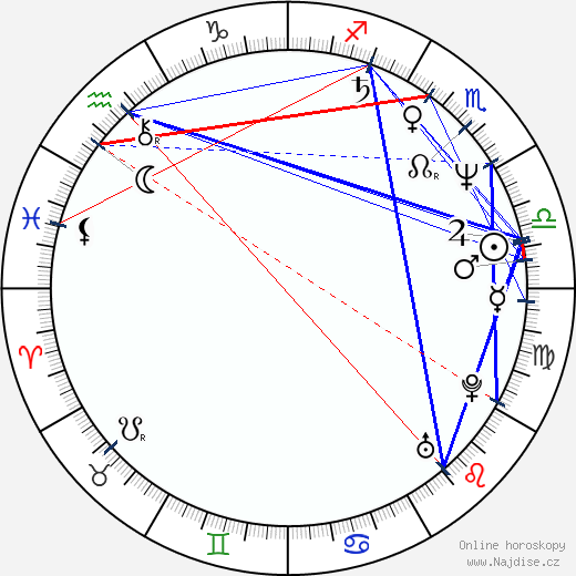 Bill Fagerbakke wikipedie wiki 2017, 2018 horoskop