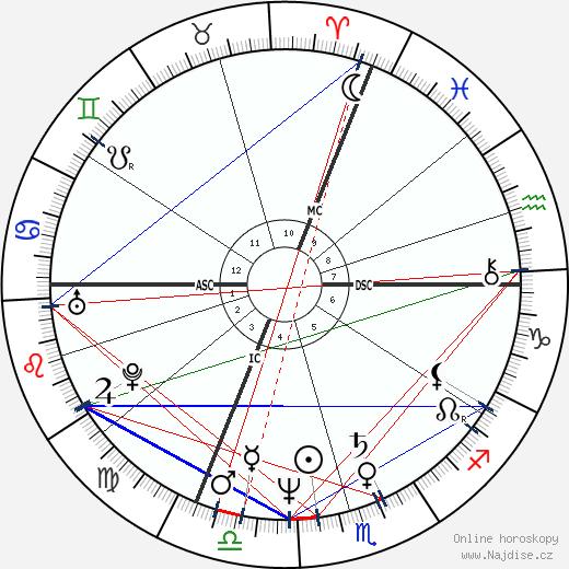 Bill Gates wikipedie wiki 2018, 2019 horoskop