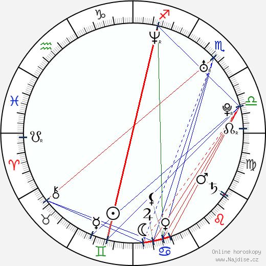 Bill Hader wikipedie wiki 2018, 2019 horoskop