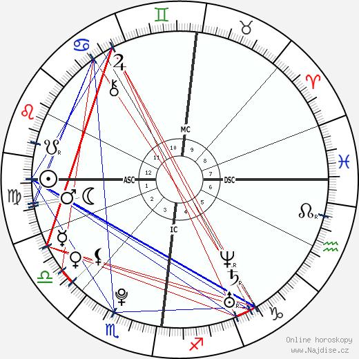 Bill Kaulitz wikipedie wiki 2018, 2019 horoskop