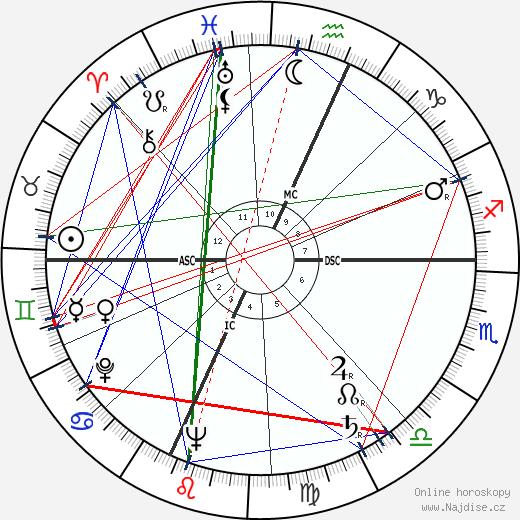 Bill Macy wikipedie wiki 2019, 2020 horoskop