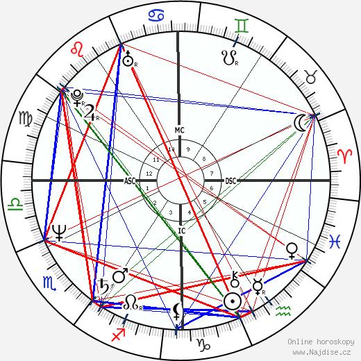 Bill Maher wikipedie wiki 2019, 2020 horoskop