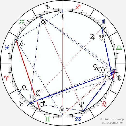Bill Monroe wikipedie wiki 2018, 2019 horoskop