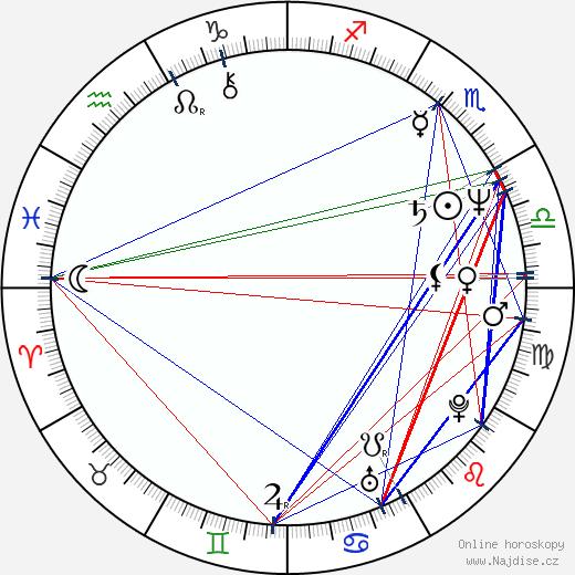 Bill Nunn wikipedie wiki 2019, 2020 horoskop