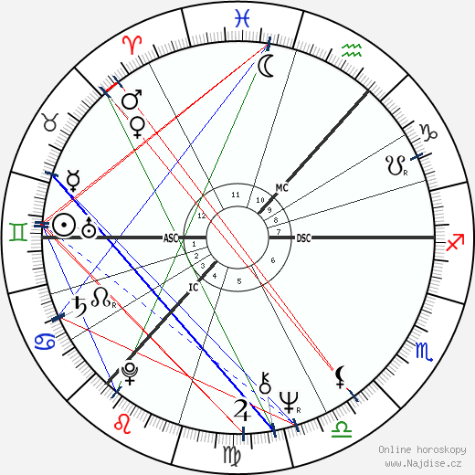 Bill Paterson wikipedie wiki 2018, 2019 horoskop