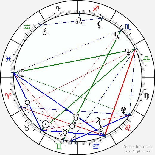 Bill Paxton wikipedie wiki 2017, 2018 horoskop