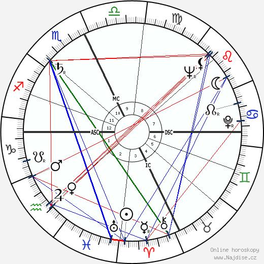 Bill Porter wikipedie wiki 2020, 2021 horoskop