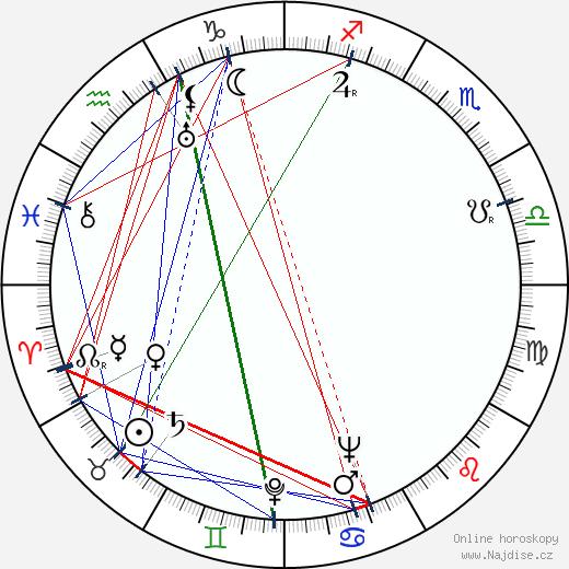 Bill Quinn wikipedie wiki 2018, 2019 horoskop