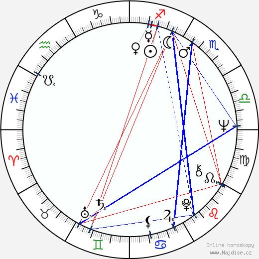Bill Stewart wikipedie wiki 2018, 2019 horoskop