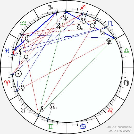 Bill Switzer wikipedie wiki 2018, 2019 horoskop